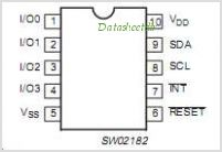 PCA9537 pinout,Pin out
