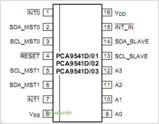 PCA9541 pinout,Pin out