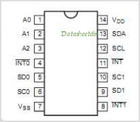 PCA9542A pinout,Pin out
