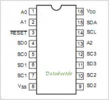 PCA9546 pinout,Pin out