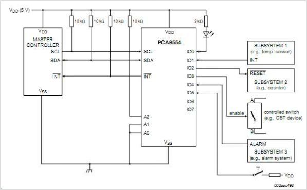 PCA9554ABS circuits
