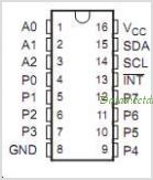 PCA9554A pinout,Pin out