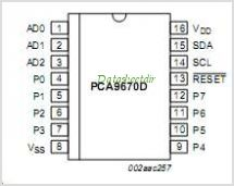 PCA9670 pinout,Pin out