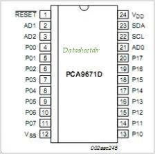 PCA9671 pinout,Pin out