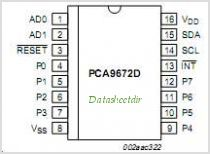 PCA9672 pinout,Pin out