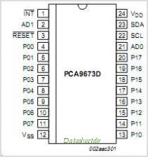 PCA9673 pinout,Pin out