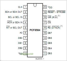 PCF8584 pinout,Pin out