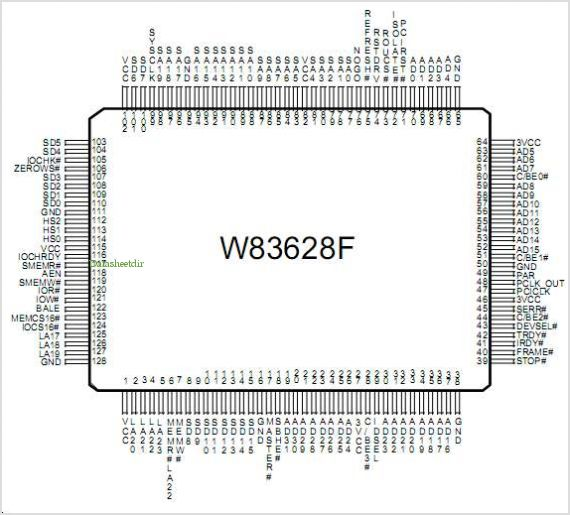 W83629D pinout,Pin out