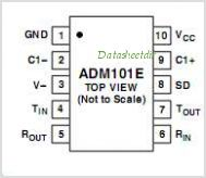 ADM101E pinout,Pin out