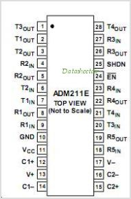 ADM211E pinout,Pin out