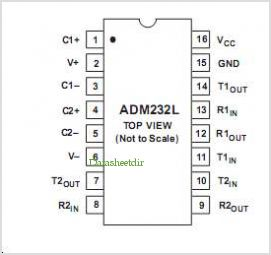 ADM223 pinout,Pin out