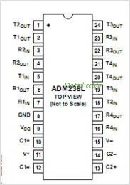 ADM238L pinout,Pin out