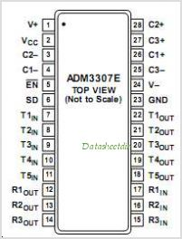 ADM3307E pinout,Pin out