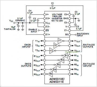 ADM3310E circuits