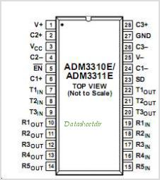 ADM3310E pinout,Pin out