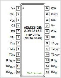 ADM3315EACP-REEL7 pinout,Pin out