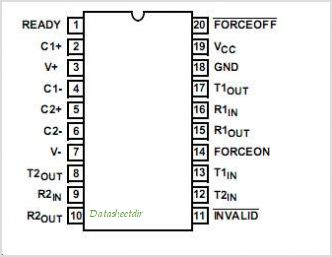ICL3225E pinout,Pin out