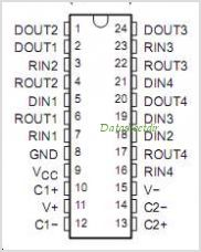 MAX208 pinout,Pin out