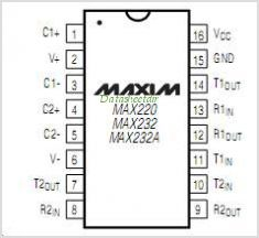 MAX232A pinout,Pin out