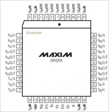 MAX244 pinout,Pin out