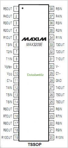 MAX3209E pinout,Pin out