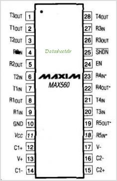 MAX560 pinout,Pin out