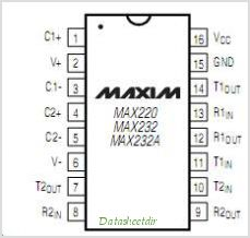 MAX232ACUE-T pinout,Pin out
