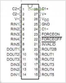 SN65C3243DWE4 pinout,Pin out