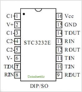 STC3232E pinout,Pin out