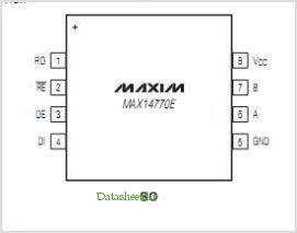 MAX14770E pinout,Pin out