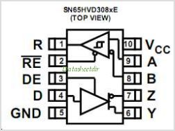 SN65HVD3083E pinout,Pin out
