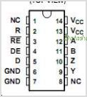 SN65LBC180 pinout,Pin out