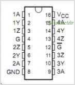 SN75LBC172 pinout,Pin out