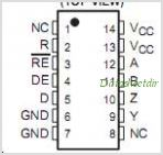 SN75LBC180A pinout,Pin out