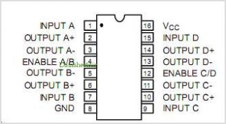 ST34C87 pinout,Pin out