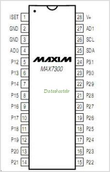 MAX7300 pinout,Pin out