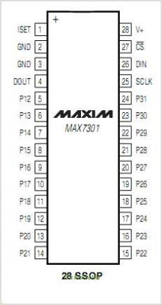 MAX7301 pinout,Pin out