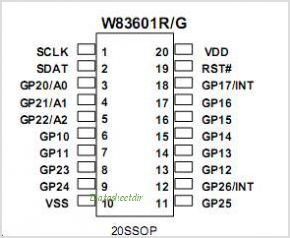W83601G pinout,Pin out