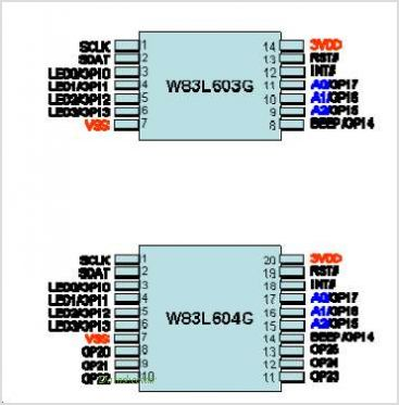 W83L603G pinout,Pin out