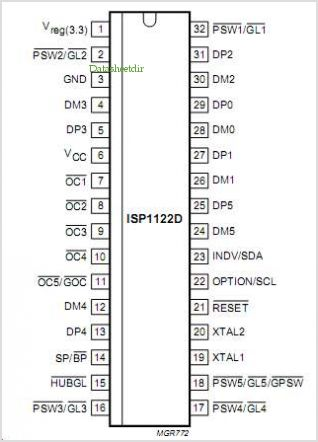 ISP1122 pinout,Pin out