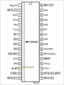 ISP1122A pinout,Pin out