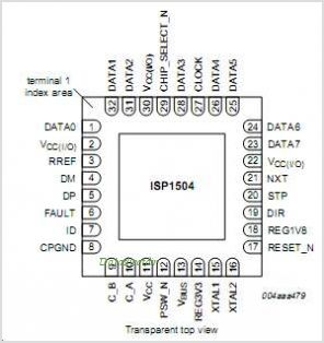 ISP1504A pinout,Pin out