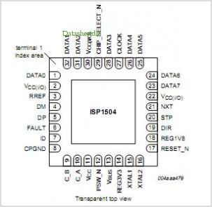 ISP1504C pinout,Pin out