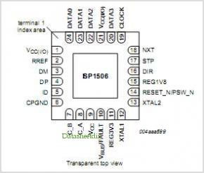 ISP1506B pinout,Pin out