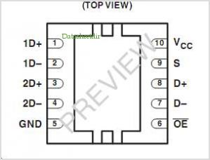 TS3USB221E pinout,Pin out