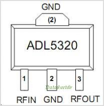 ADL5320ARKZ-R7 pinout,Pin out