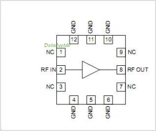 RF3395 pinout,Pin out