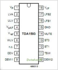 TDA1593 pinout,Pin out