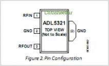 ADL5321 pinout,Pin out