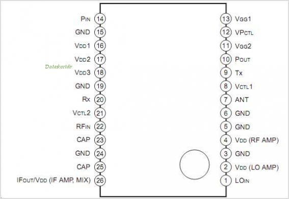 CXG7001FN pinout,Pin out